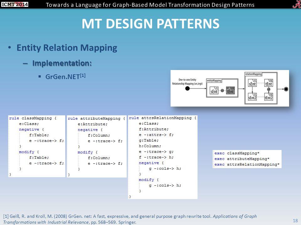 MT DESIGN PATTERNS Entity Relation Mapping – Implementation:  GrGen.NET [1] 18 [1] Geiß, R.