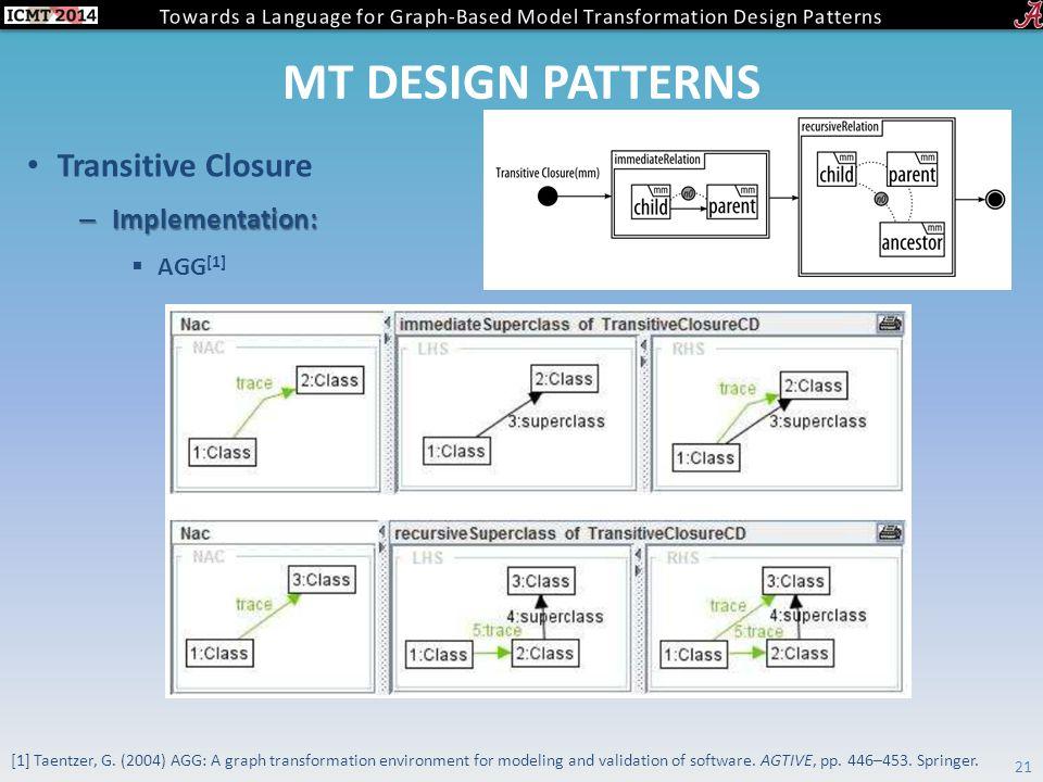 MT DESIGN PATTERNS Transitive Closure – Implementation:  AGG [1] 21 [1] Taentzer, G.