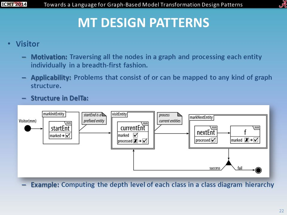 MT DESIGN PATTERNS Visitor – Motivation: – Motivation: Traversing all the nodes in a graph and processing each entity individually in a breadth-first fashion.