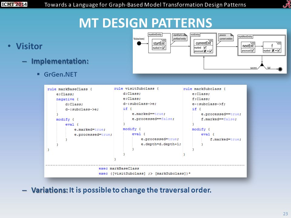 MT DESIGN PATTERNS Visitor – Implementation:  GrGen.NET – Variations: – Variations: It is possible to change the traversal order.