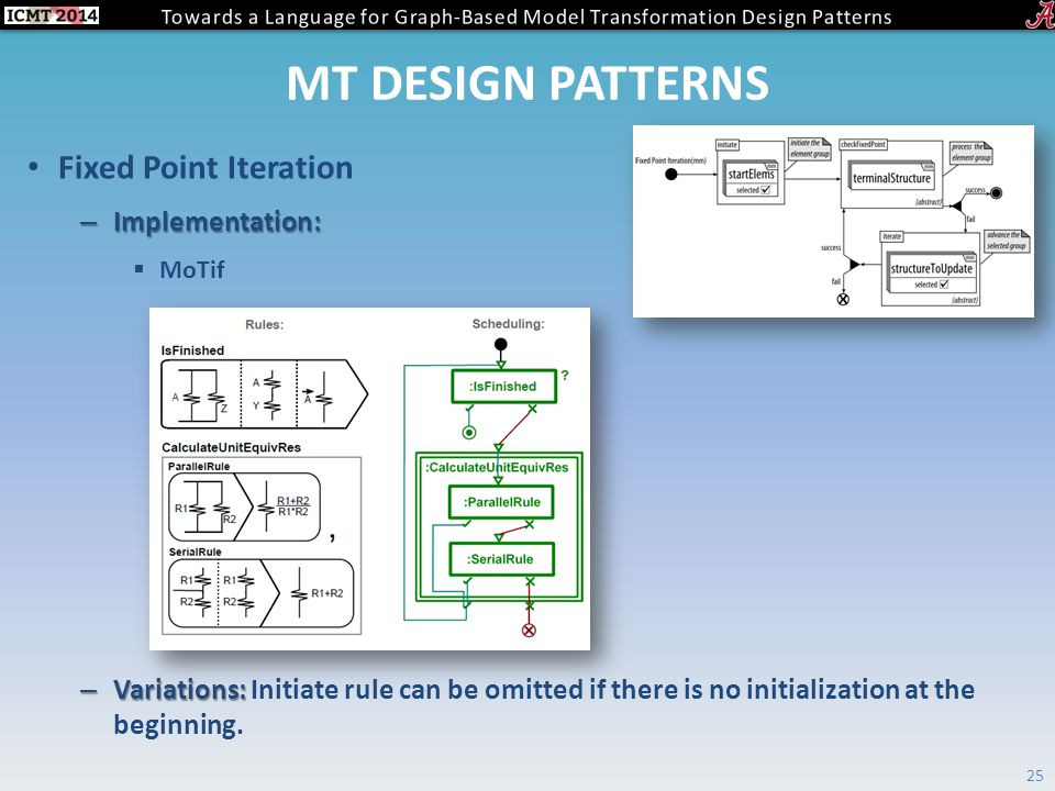 MT DESIGN PATTERNS Fixed Point Iteration – Implementation:  MoTif – Variations: – Variations: Initiate rule can be omitted if there is no initialization at the beginning.