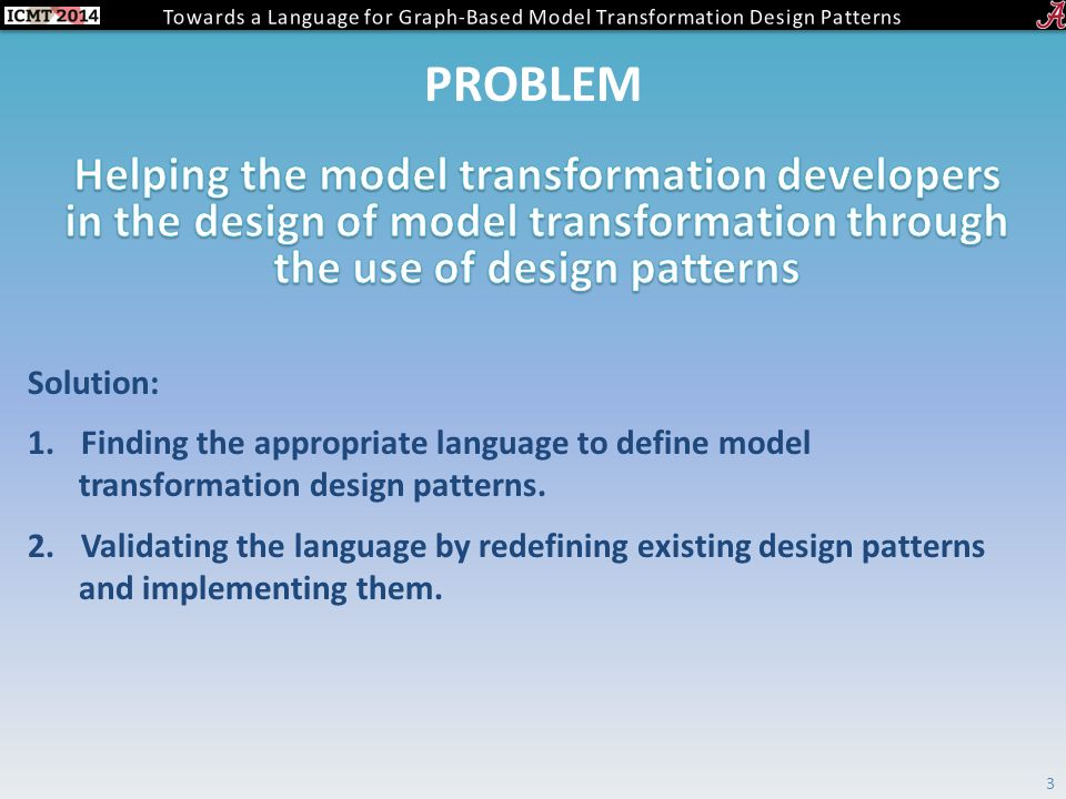 PROBLEM Solution: 1.Finding the appropriate language to define model transformation design patterns.