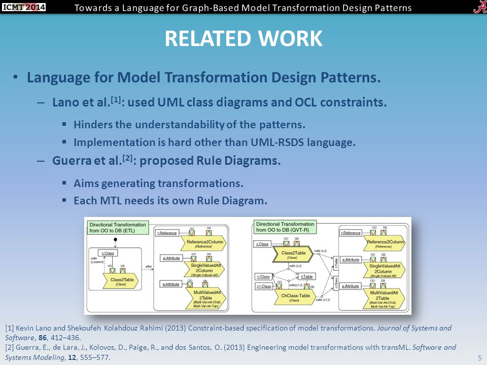 RELATED WORK Language for Model Transformation Design Patterns.