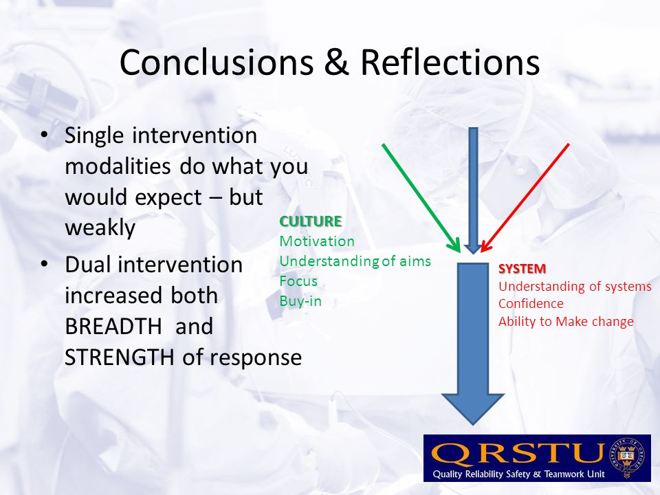 Conclusions & Reflections Single intervention modalities do what you would expect – but weakly Dual intervention increased both BREADTH and STRENGTH o