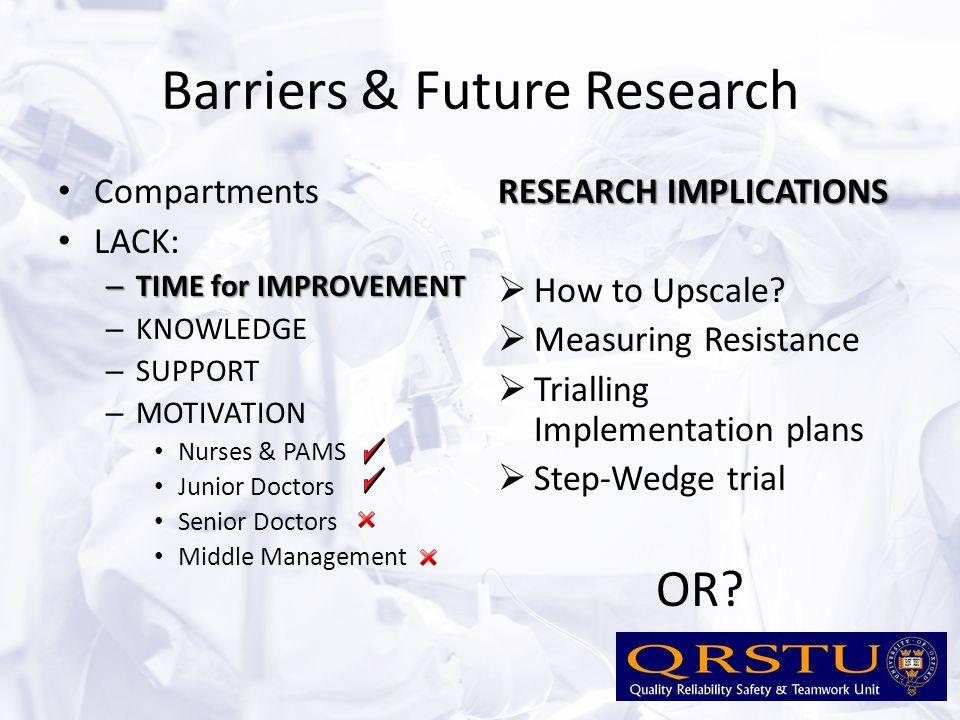 Barriers & Future Research Compartments LACK: – TIME for IMPROVEMENT – KNOWLEDGE – SUPPORT – MOTIVATION Nurses & PAMS Junior Doctors Senior Doctors Mi