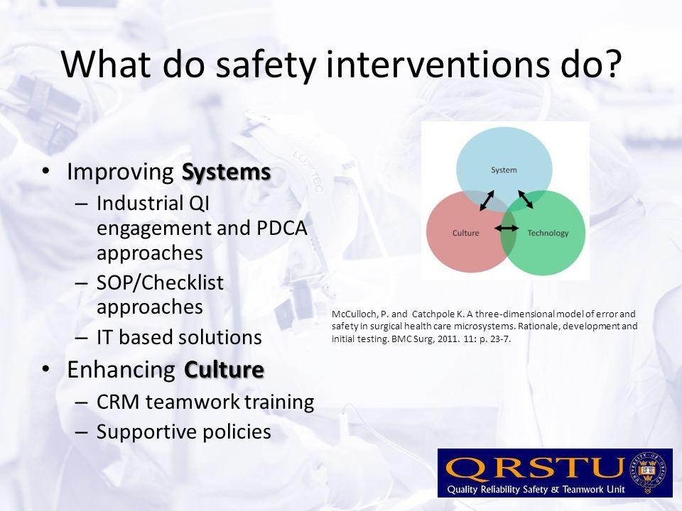 What do safety interventions do? Systems Improving Systems – Industrial QI engagement and PDCA approaches – SOP/Checklist approaches – IT based soluti