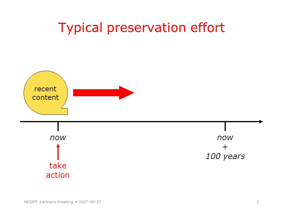NDIIPP partners meeting 2007-06-272 Typical preservation effort recent content now take action now + 100 years