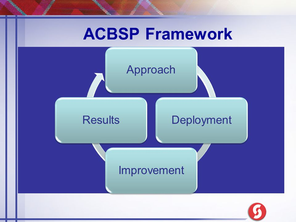 ACBSP Framework ApproachDeploymentImprovementResults