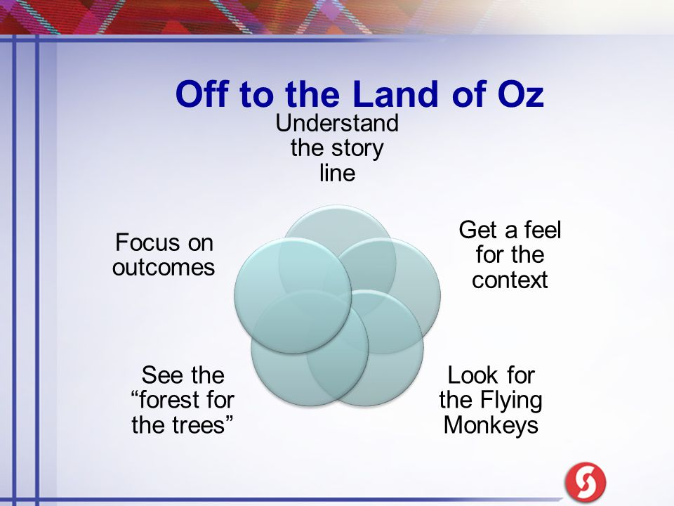 "Off to the Land of Oz Understand the story line Get a feel for the context Look for the Flying Monkeys See the ""forest for the trees"" Focus on outcome"