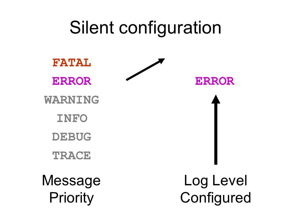 Silent configuration ERROR Log Level Configured Message Priority FATAL ERROR WARNING INFO DEBUG TRACE