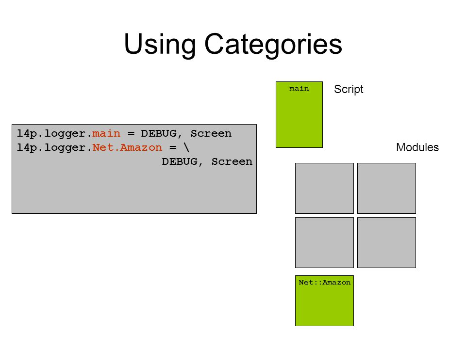 Using Categories l4p.logger.main = DEBUG, Screen l4p.logger.Net.Amazon = \ DEBUG, Screen Modules Script Net::Amazon main
