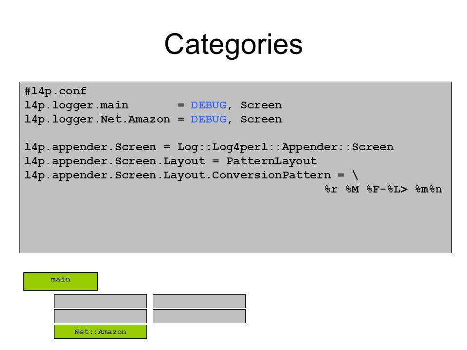 Categories #l4p.conf l4p.logger.main = DEBUG, Screen l4p.logger.Net.Amazon = DEBUG, Screen l4p.appender.Screen = Log::Log4perl::Appender::Screen l4p.appender.Screen.Layout = PatternLayout l4p.appender.Screen.Layout.ConversionPattern = \ %r %M %F-%L> %m%n Net::Amazon main