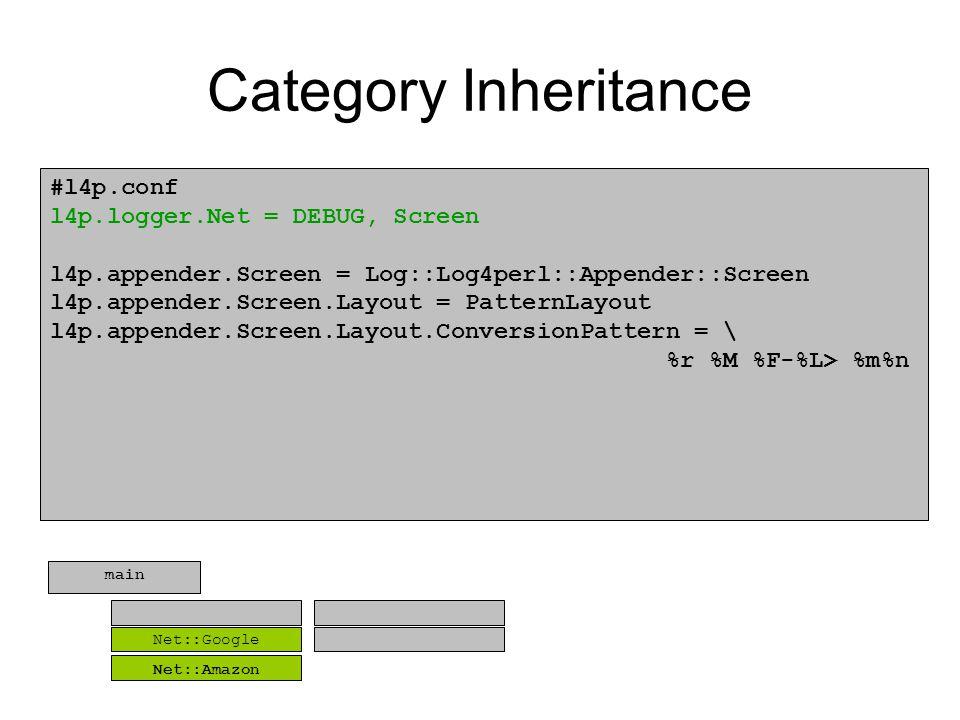 Category Inheritance #l4p.conf l4p.logger.Net = DEBUG, Screen l4p.appender.Screen = Log::Log4perl::Appender::Screen l4p.appender.Screen.Layout = PatternLayout l4p.appender.Screen.Layout.ConversionPattern = \ %r %M %F-%L> %m%n Net::Google Net::Amazon main