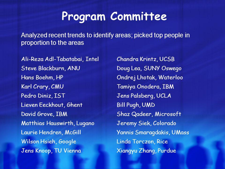 Program Committee Ali-Reza Adl-Tabatabai, IntelChandra Krintz, UCSB Steve Blackburn, ANUDoug Lea, SUNY Oswego Hans Boehm, HPOndrej Lhotak, Waterloo Ka