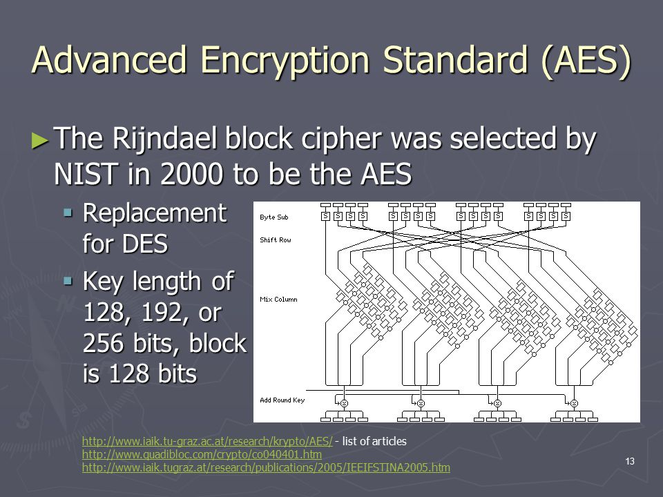 13 Advanced Encryption Standard (AES) ► The Rijndael block cipher was selected by NIST in 2000 to be the AES  Replacement for DES  Key length of 128, 192, or 256 bits, block is 128 bits http://www.iaik.tu-graz.ac.at/research/krypto/AES/http://www.iaik.tu-graz.ac.at/research/krypto/AES/ - list of articles http://www.quadibloc.com/crypto/co040401.htm http://www.iaik.tugraz.at/research/publications/2005/IEEIFSTINA2005.htm