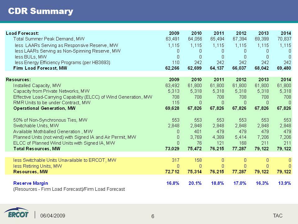 6 TAC06/04/2009 CDR Summary