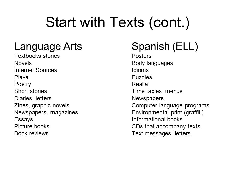 Start with Texts (cont.) Language ArtsSpanish (ELL) Textbooks storiesPosters NovelsBody languages Internet SourcesIdioms PlaysPuzzles PoetryRealia Sho
