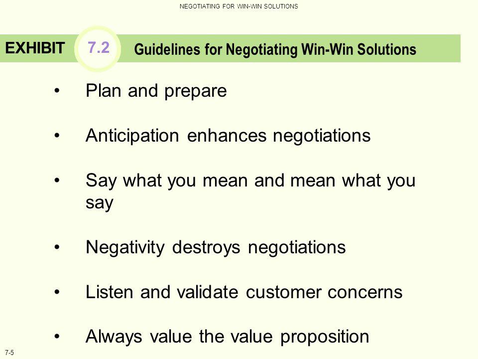 NEGOTIATING FOR WIN-WIN SOLUTIONS EXHIBIT 7-5 Guidelines for Negotiating Win-Win Solutions 7.2 Plan and prepare Anticipation enhances negotiations Say