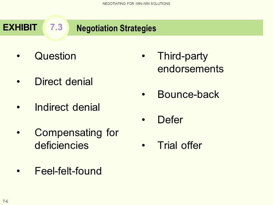 NEGOTIATING FOR WIN-WIN SOLUTIONS 7-17 Third-Party Endorsements Use of outside parties to bolster your arguments in the presentation Adds credibility Can be combined with other strategies
