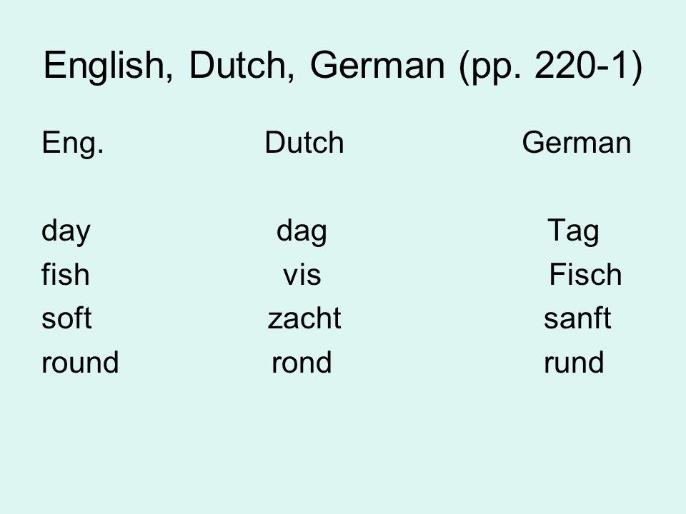 English, Dutch, German (pp. 220-1) Eng.