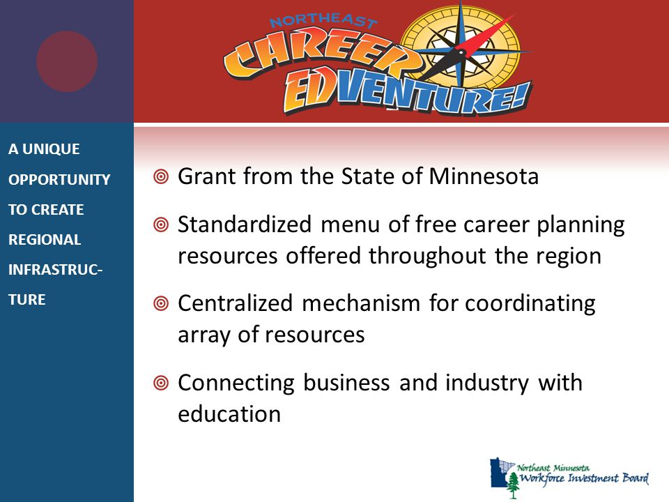 Grant from the State of Minnesota  Standardized menu of free career planning resources offered throughout the region  Centralized mechanism for coordinating array of resources  Connecting business and industry with education A UNIQUE OPPORTUNITY TO CREATE REGIONAL INFRASTRUC- TURE