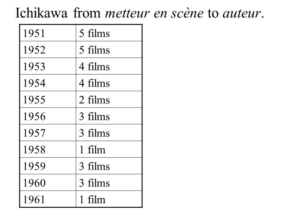 Ichikawa from metteur en scène to auteur. 19515 films 19525 films 19534 films 19544 films 19552 films 19563 films 19573 films 19581 film 19593 films 1