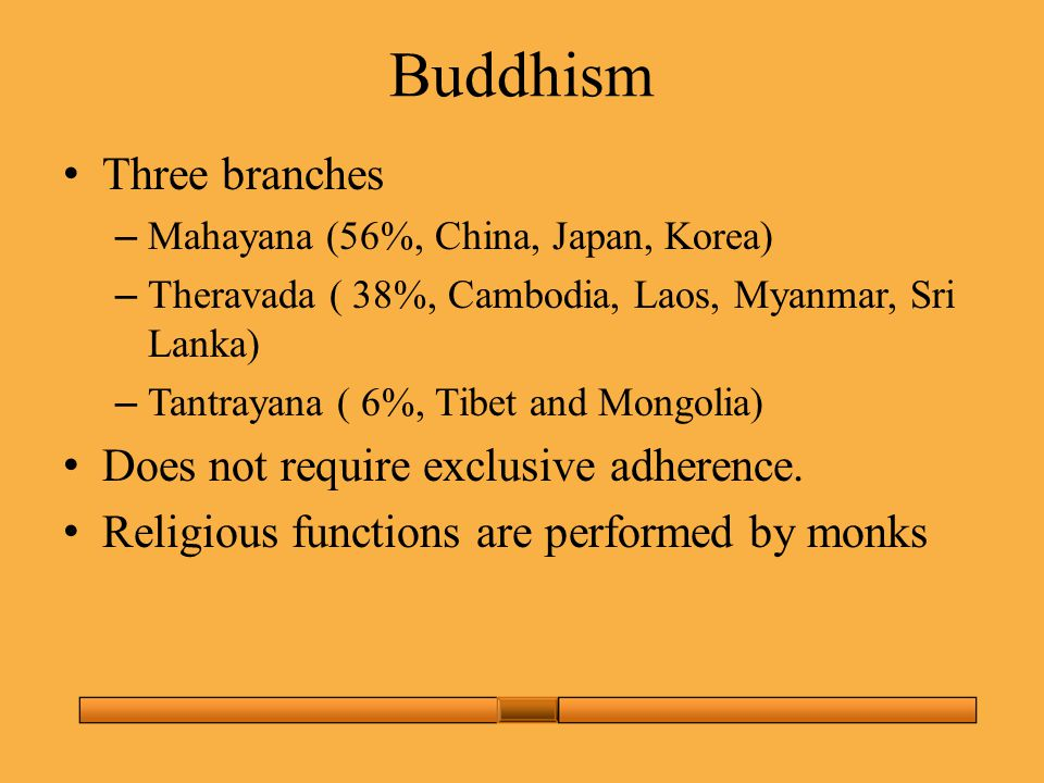 Buddhism Three branches – Mahayana (56%, China, Japan, Korea) – Theravada ( 38%, Cambodia, Laos, Myanmar, Sri Lanka) – Tantrayana ( 6%, Tibet and Mongolia) Does not require exclusive adherence.