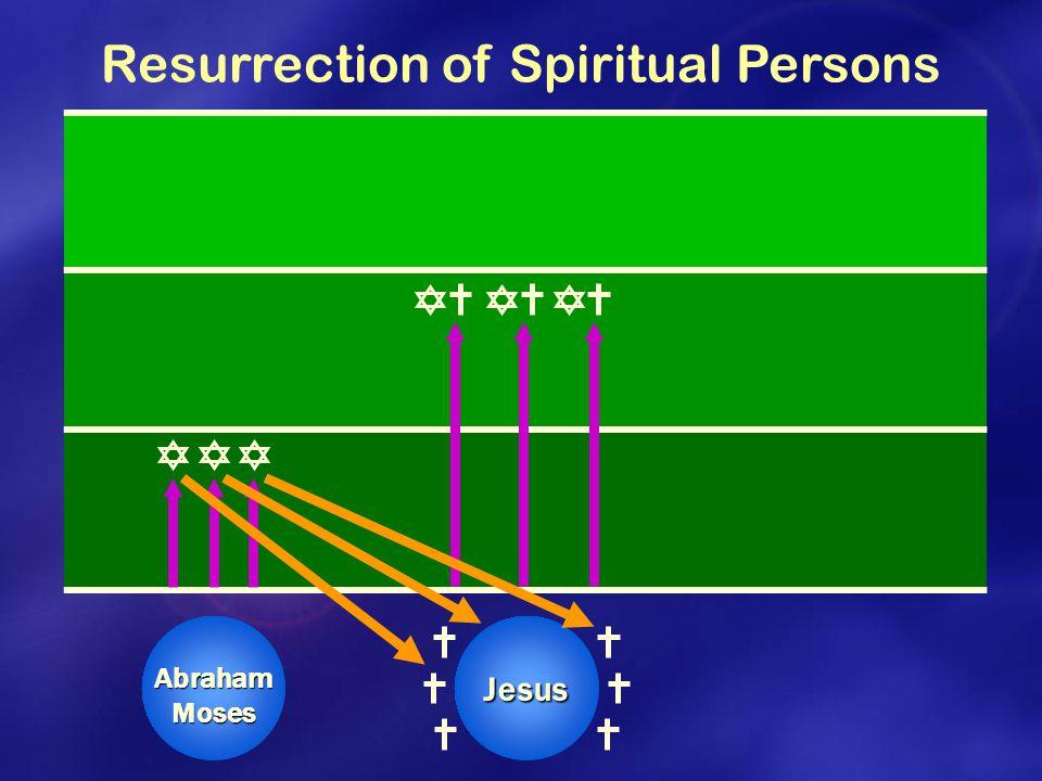 Resurrection of Spiritual PersonsAbrahamMoses Jesus