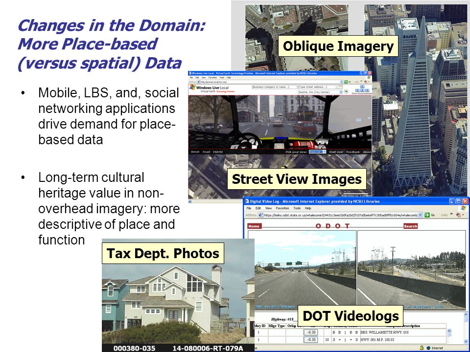 Mobile, LBS, and, social networking applications drive demand for place- based data Long-term cultural heritage value in non- overhead imagery: more d