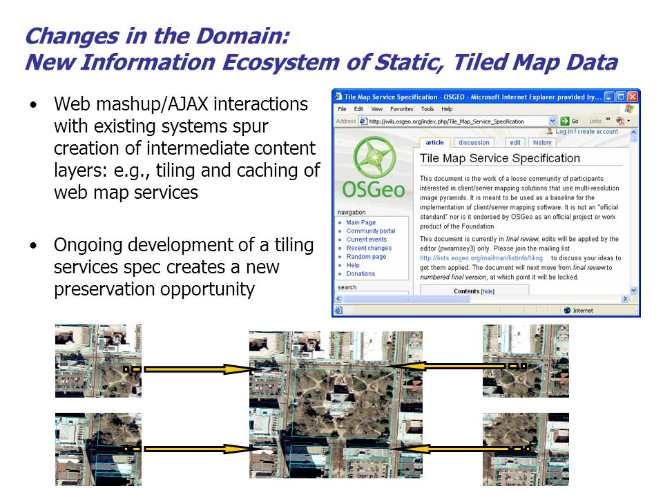 Web mashup/AJAX interactions with existing systems spur creation of intermediate content layers: e.g., tiling and caching of web map services Ongoing