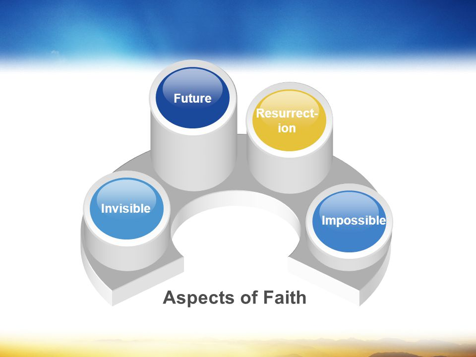 Aspects of Faith Resurrect- ion Future Impossible Invisible