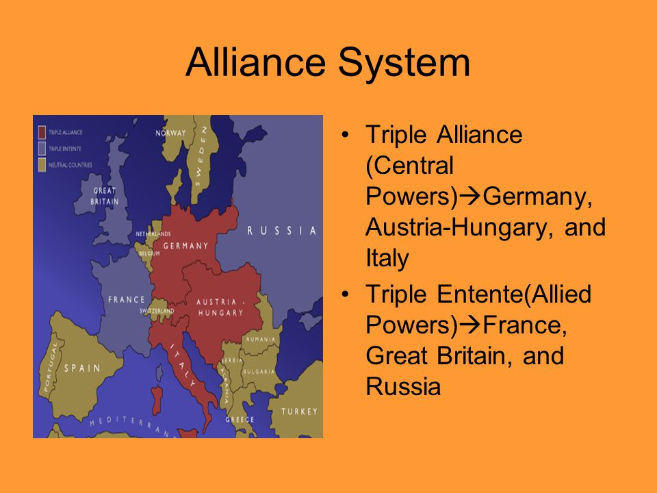 Alliance System Triple Alliance (Central Powers)  Germany, Austria-Hungary, and Italy Triple Entente(Allied Powers)  France, Great Britain, and Russ