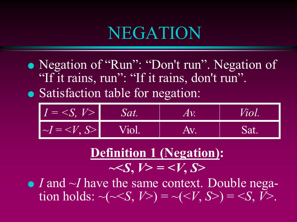 NEGATION l Negation of Run : Don t run .