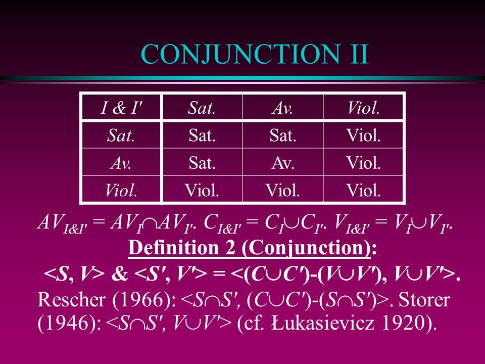 CONJUNCTION II AV I&I' = AV I  AV I'. C I&I' = C I  C I'. V I&I' = V I  V I'. Definition 2 (Conjunction): & =. Rescher (1966):. Storer (1946): (cf.
