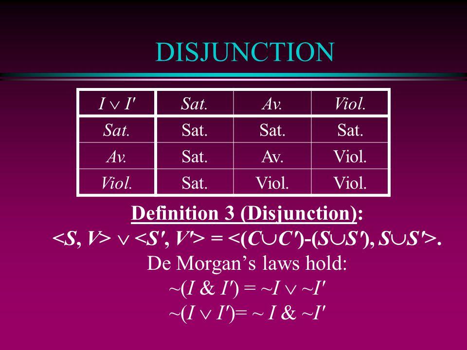 DISJUNCTION Definition 3 (Disjunction):  =. De Morgan's laws hold: ~(I & I') = ~I  ~I' ~(I  I')= ~ I & ~I' I  I' Sat.Av.Viol. Sat. Av.Sat.Av.Viol.