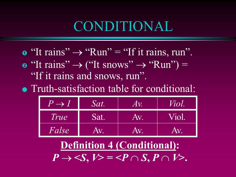 "CONDITIONAL Ê ""It rains""  ""Run"" = ""If it rains, run"". Ë ""It rains""  (""It snows""  ""Run"") = ""If it rains and snows, run"". l Truth-satisfaction table"