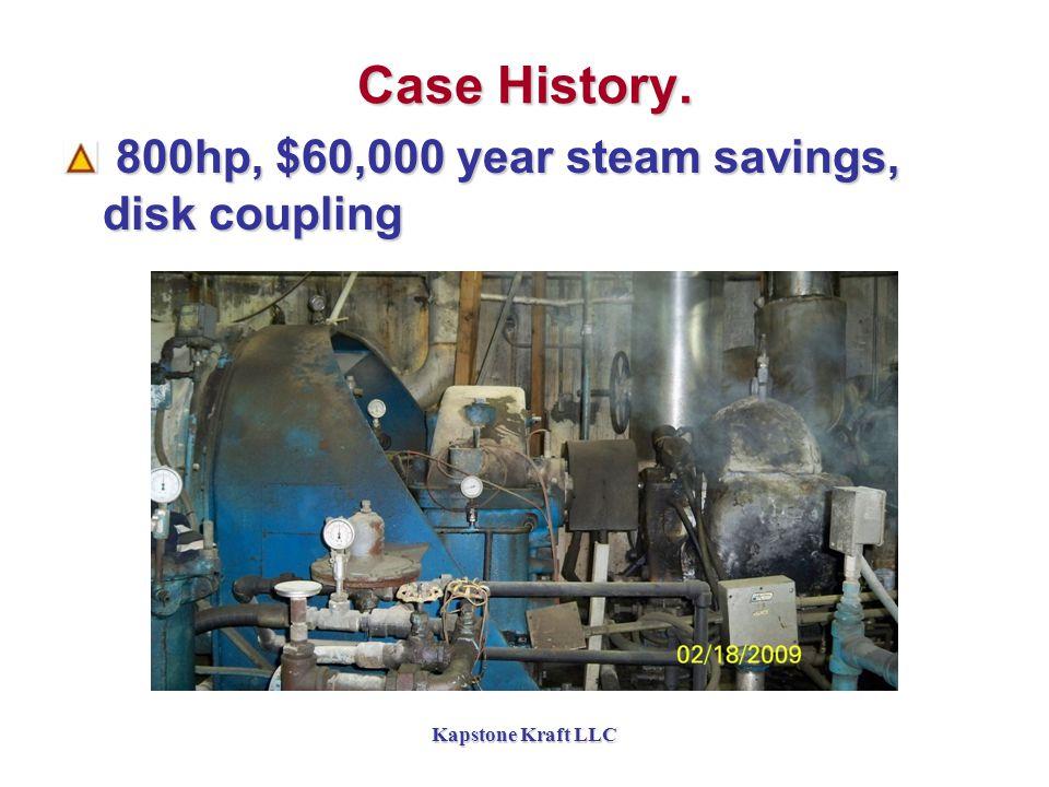 Kapstone Kraft LLC Case History.