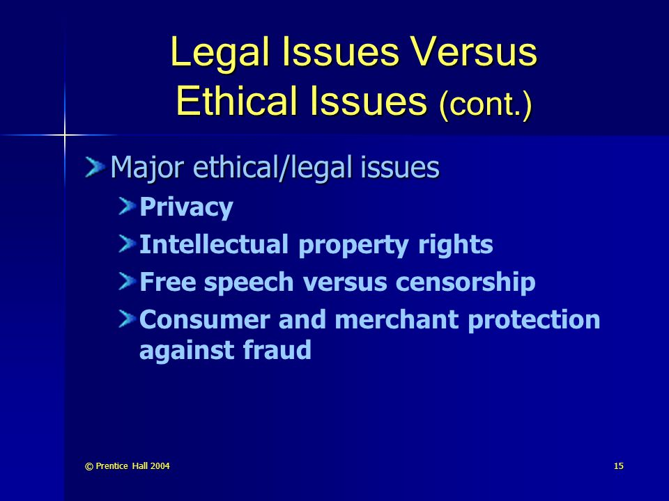 © Prentice Hall 200415 Legal Issues Versus Ethical Issues (cont.) Major ethical/legal issues Privacy Intellectual property rights Free speech versus censorship Consumer and merchant protection against fraud