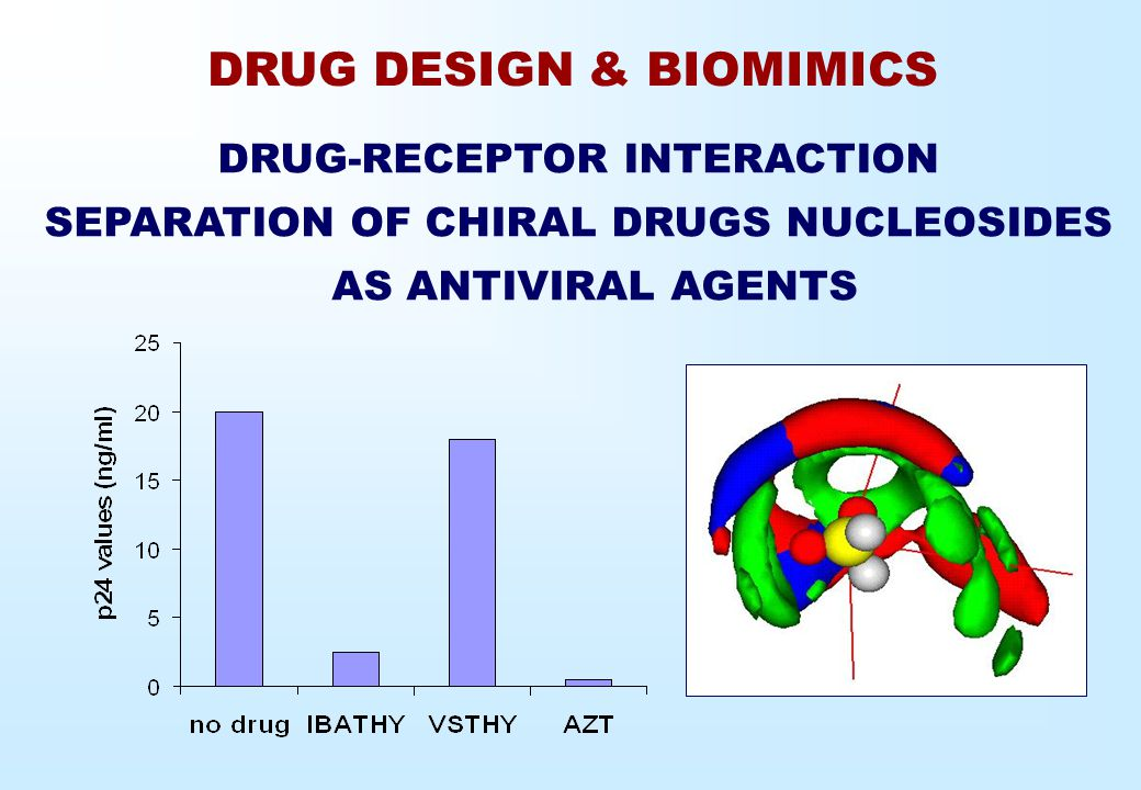 DRUG DESIGN & BIOMIMICS DRUG-RECEPTOR INTERACTION SEPARATION OF CHIRAL DRUGS NUCLEOSIDES AS ANTIVIRAL AGENTS