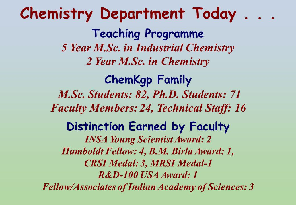 Chemistry Department Today... Teaching Programme 5 Year M.Sc. in Industrial Chemistry 2 Year M.Sc. in Chemistry ChemKgp Family M.Sc. Students: 82, Ph.