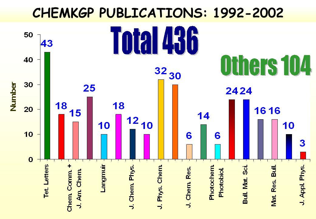 CHEMKGP PUBLICATIONS: 1992-2002