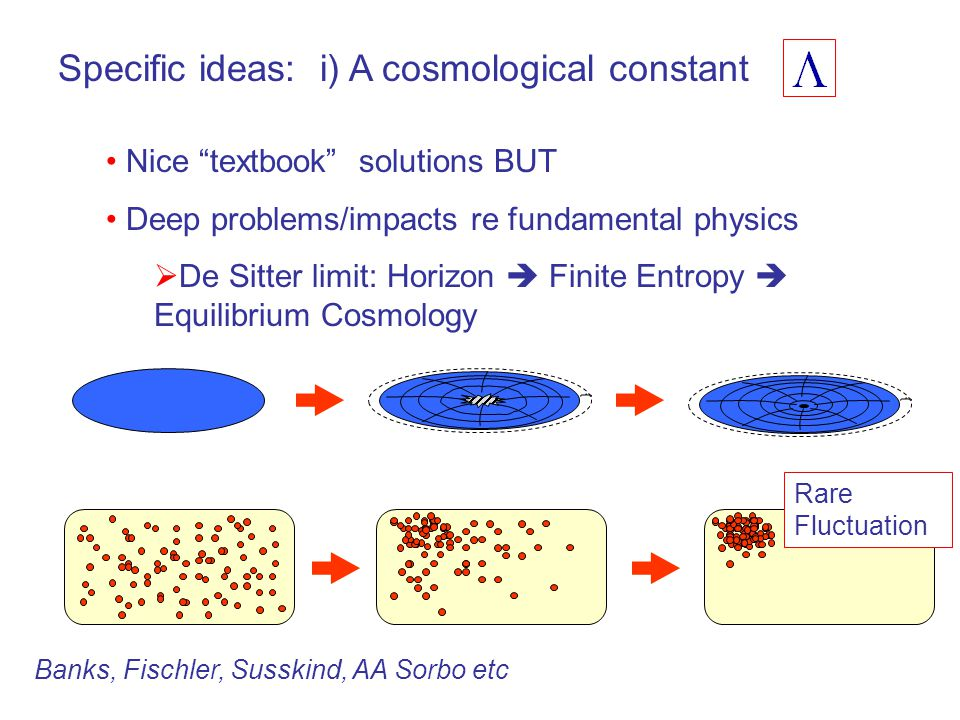 Specific ideas: i) A cosmological constant Nice textbook solutions BUT Deep problems/impacts re fundamental physics  De Sitter limit: Horizon  Finite Entropy  Equilibrium Cosmology Rare Fluctuation Banks, Fischler, Susskind, AA Sorbo etc