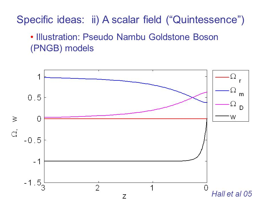 Specific ideas: ii) A scalar field ( Quintessence ) Illustration: Pseudo Nambu Goldstone Boson (PNGB) models Hall et al 05