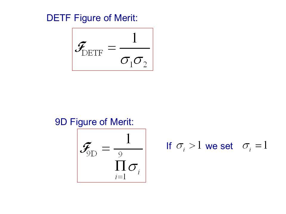 DETF Figure of Merit: 9D Figure of Merit: If we set