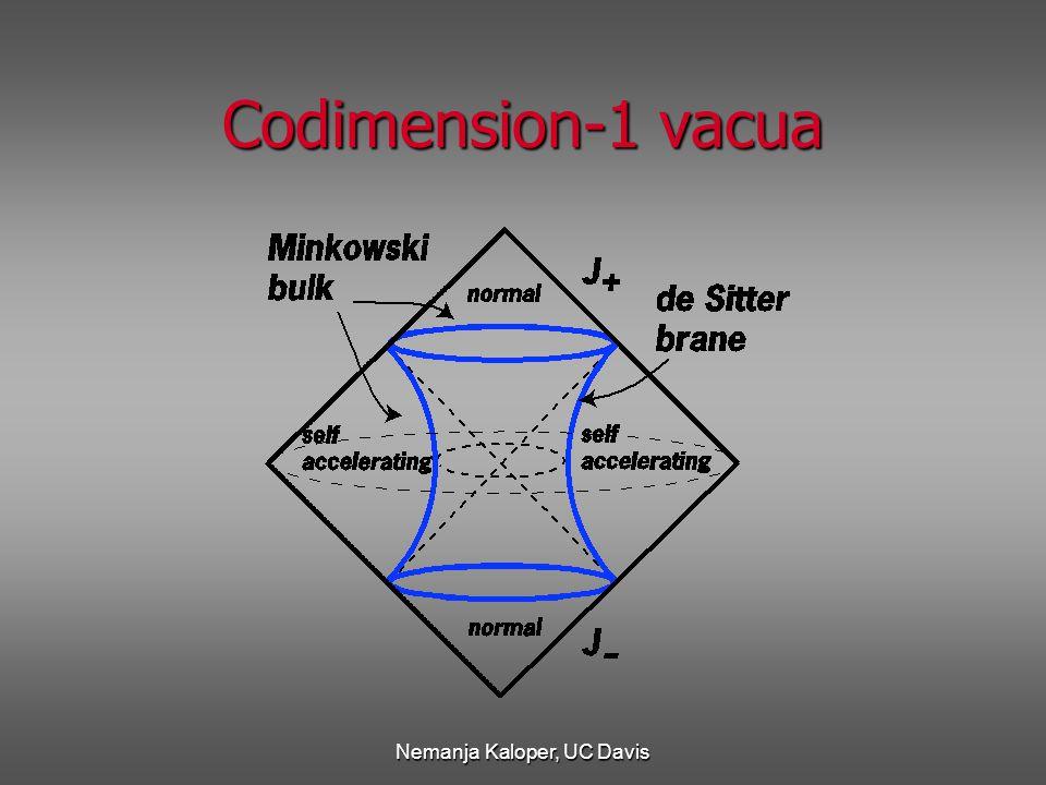 Nemanja Kaloper, UC Davis Codimension-1 vacua