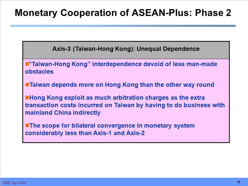 "CIER, Sept 2008 19 Monetary Cooperation of ASEAN-Plus: Phase 2 Axis-3 (Taiwan-Hong Kong): Unequal Dependence ""Taiwan-Hong Kong"" interdependence devoid"