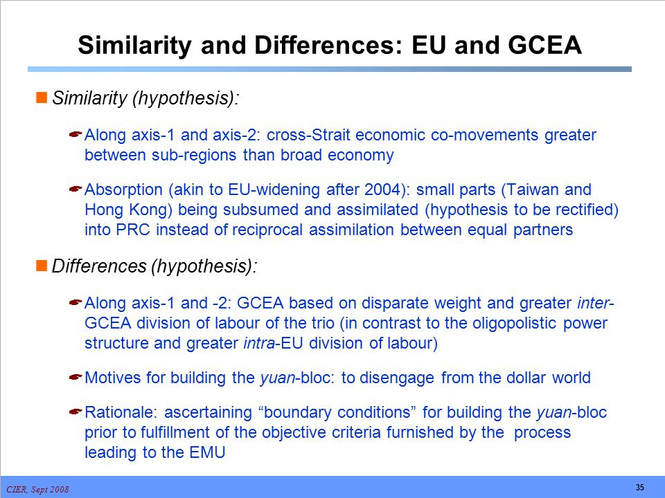 CIER, Sept 2008 35 Similarity and Differences: EU and GCEA Similarity (hypothesis):  Along axis-1 and axis-2: cross-Strait economic co-movements grea