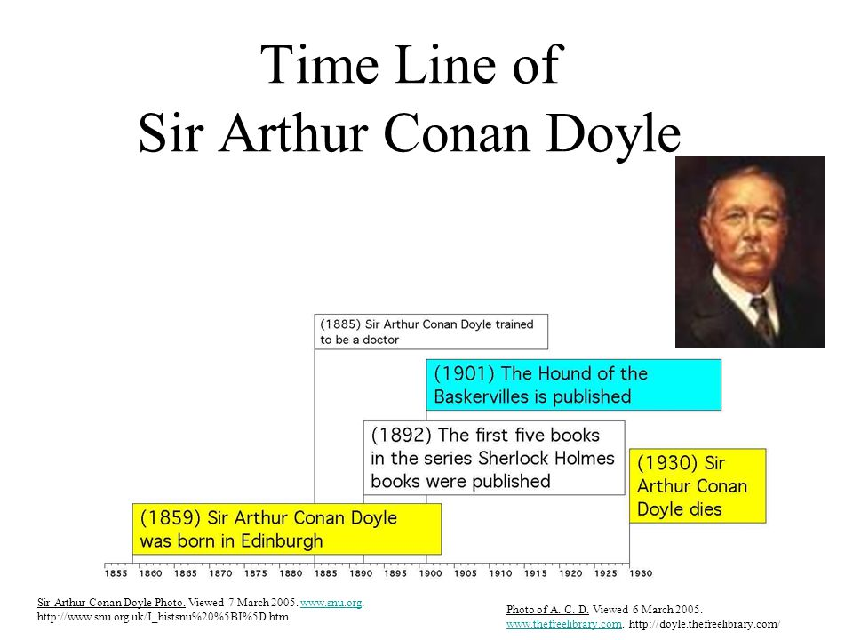 Sir Arthur Conan Doyle (1859-1930) Occupation—Eye specialist (Optometrist) Knighted for his service as British Officer in The Great Boer War First story: A Study in Scarlet Sherlock Holmes modeled after Dr.