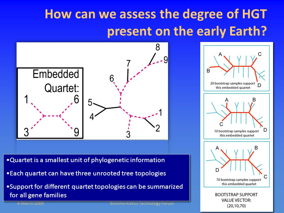 How can we assess the degree of HGT present on the early Earth.