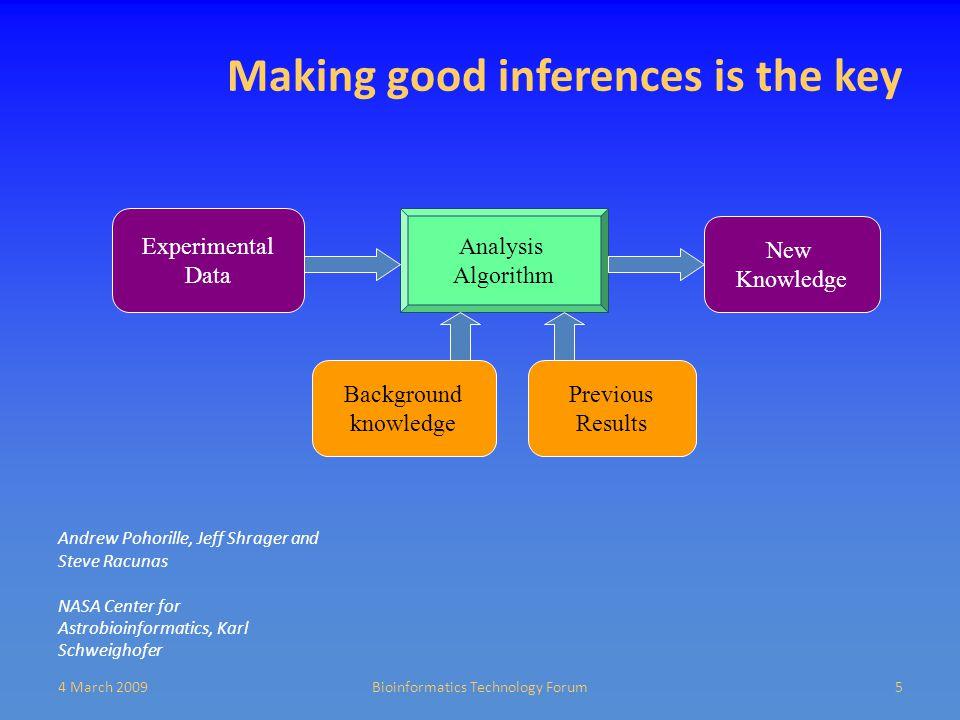 Three case studies  Development of new tool to assess HGT.